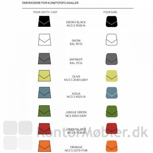 Four Cast´2 Evo, se ncs eller ral farver på kunststof skaller