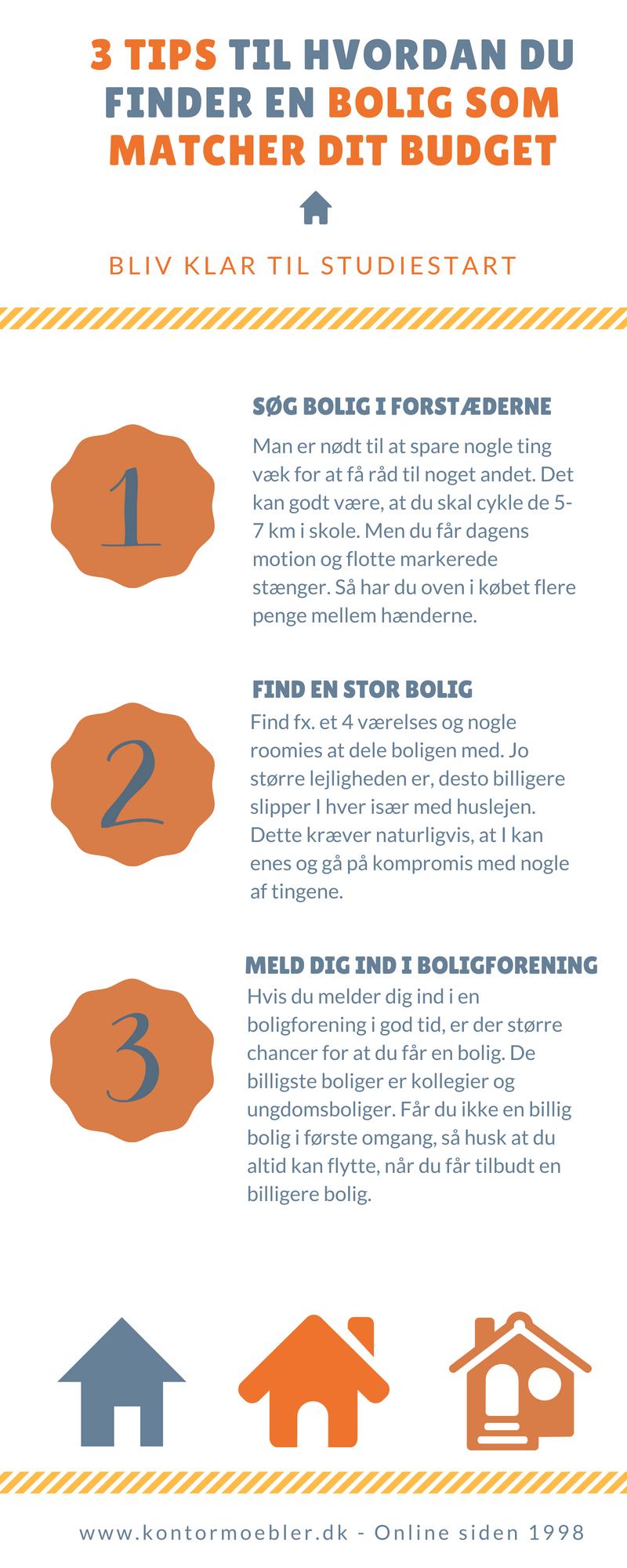 Infograf 3 tips til hvordan du kan finde en bolig til dit budget 2